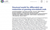 Structural model for differential cap maturation at growing microtubule ends